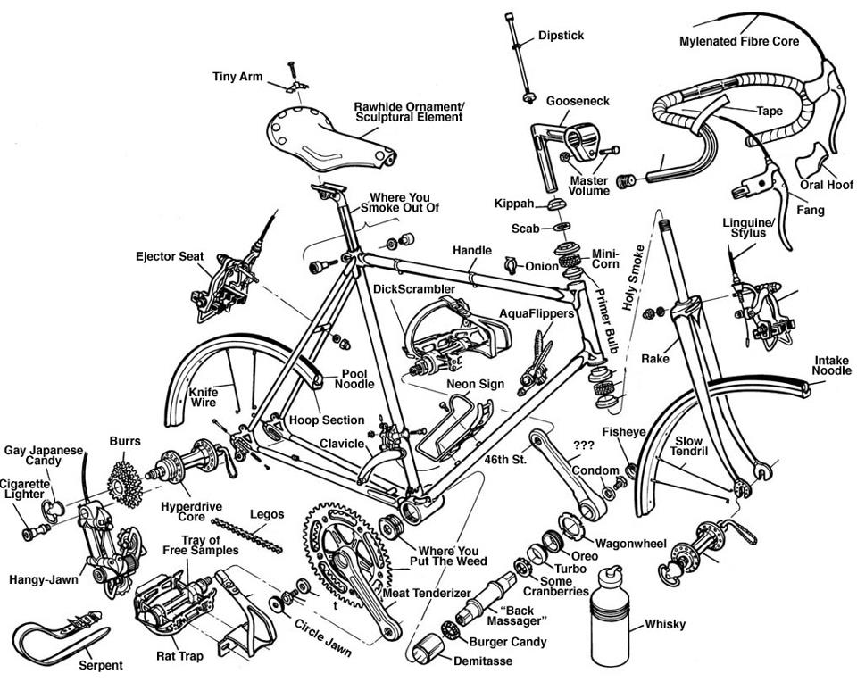 new bike tech terminology  u2013 bikewar