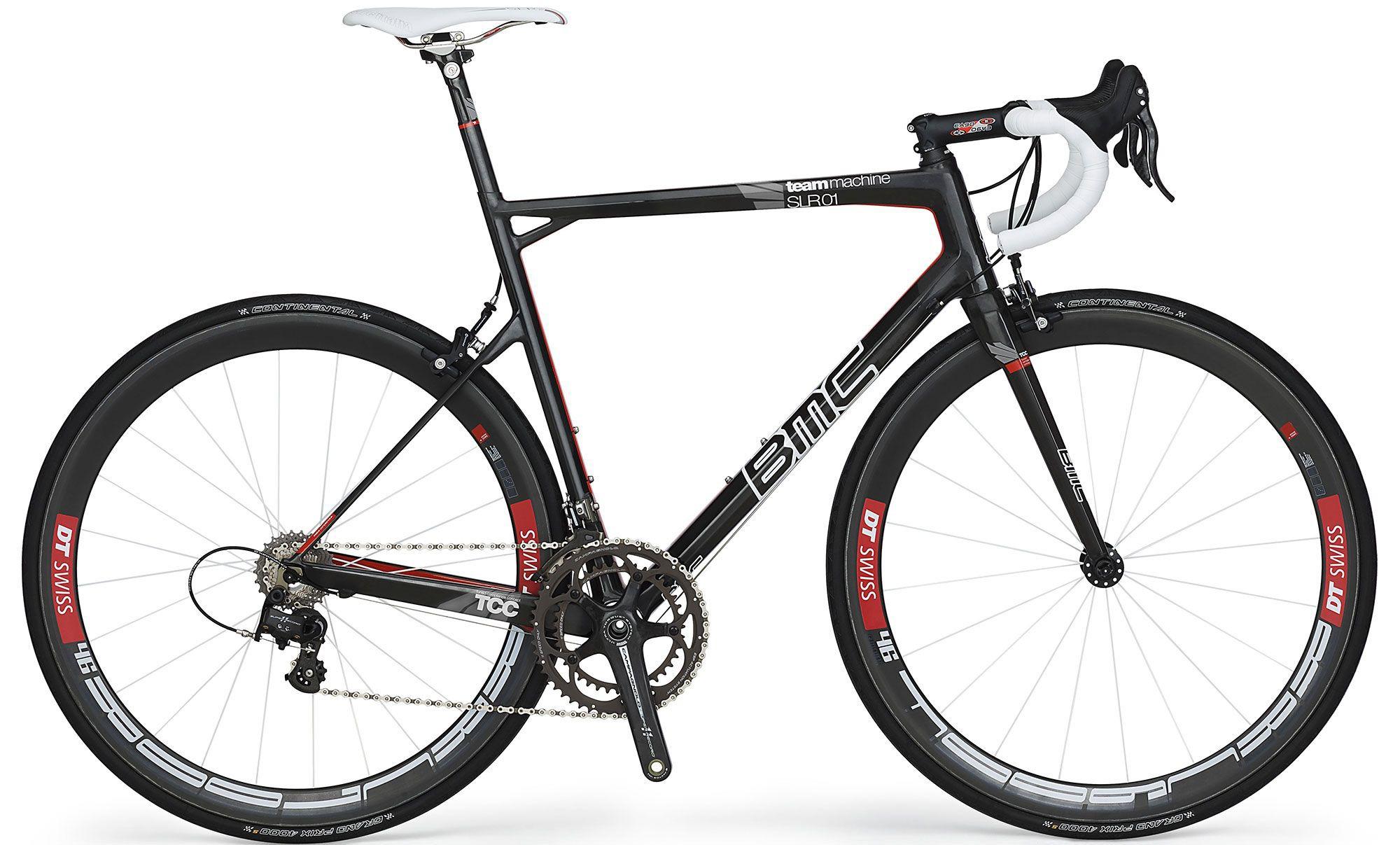 bike war – BikeWar